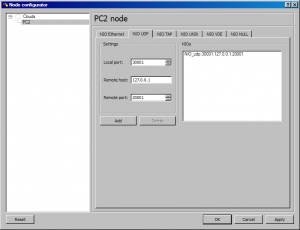 Image showing the configuration of the PC1 cloud device.